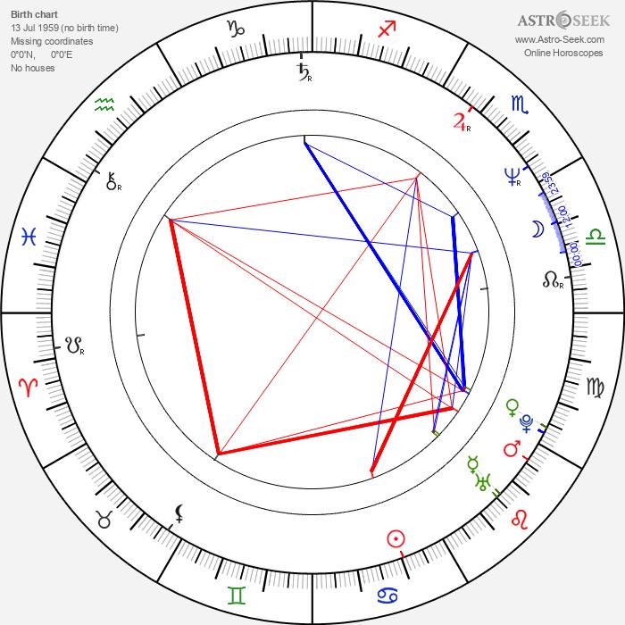 Chester E. Tripp III - Astrology Natal Birth Chart