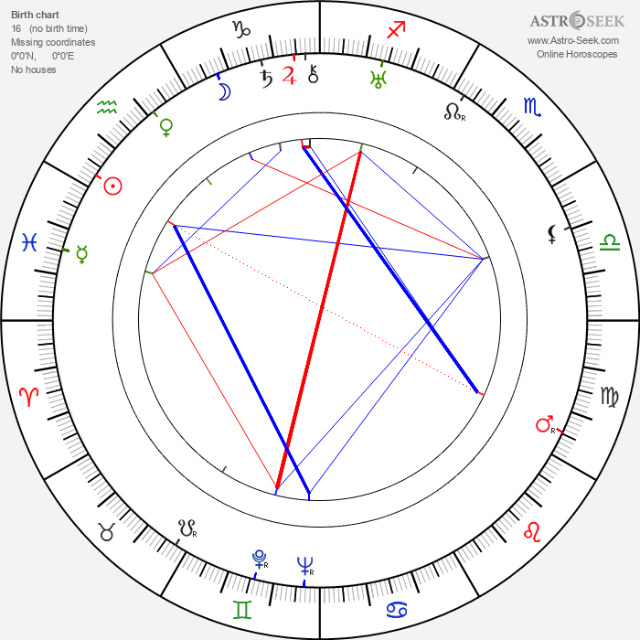 Chester Morris - Astrology Natal Birth Chart