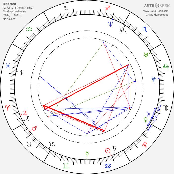 Cheyenne Jackson - Astrology Natal Birth Chart