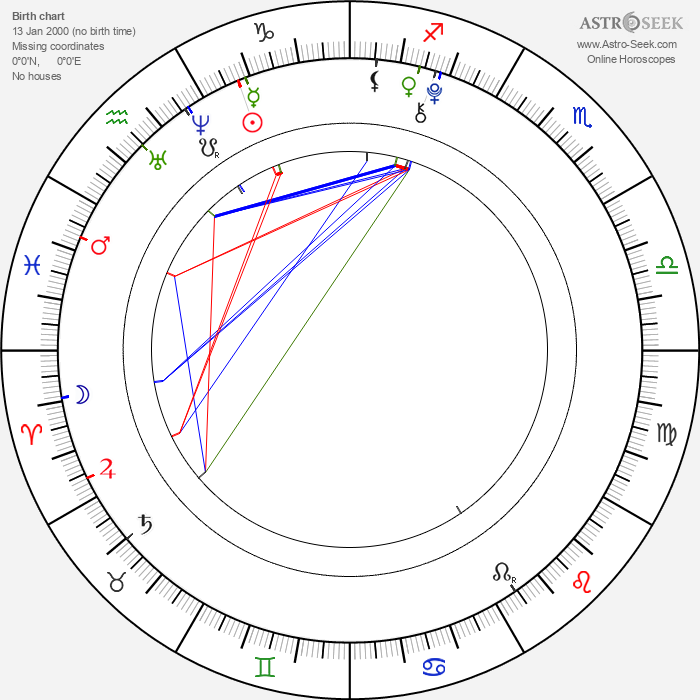 Cheyenne Ochsenknecht - Astrology Natal Birth Chart