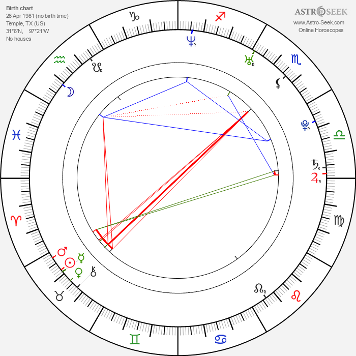 Cheyenne Rushing - Astrology Natal Birth Chart