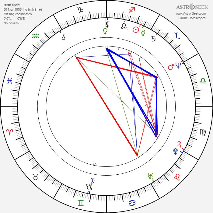 Chia-Hui Liu - Astrology Natal Birth Chart