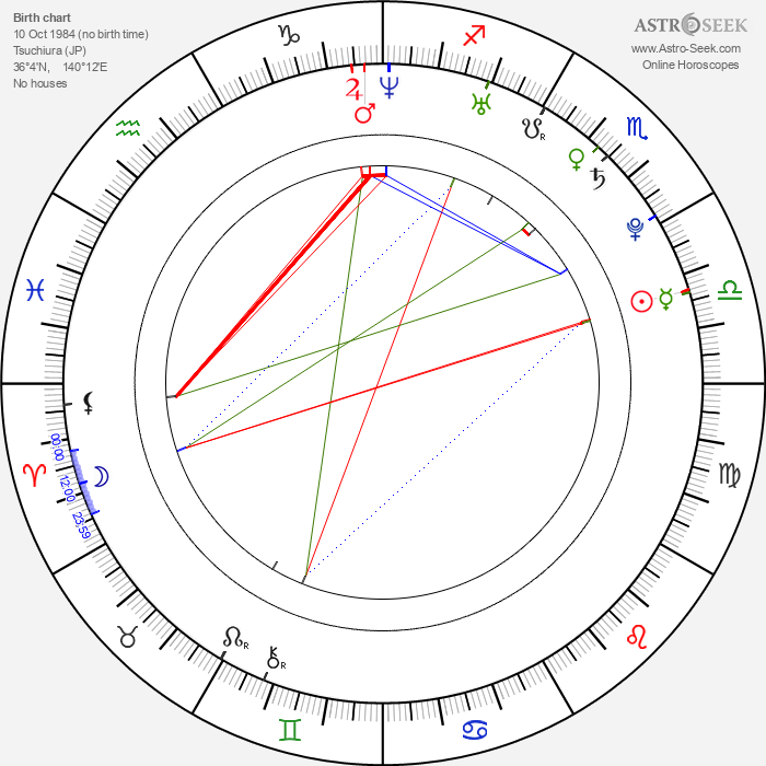 Chiaki Kuriyama - Astrology Natal Birth Chart