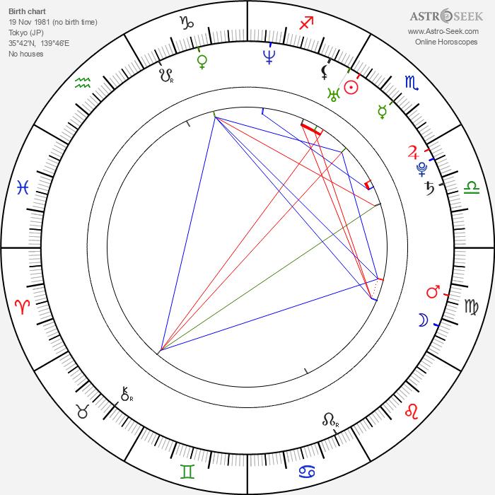 Chiaki Ôsawa - Astrology Natal Birth Chart