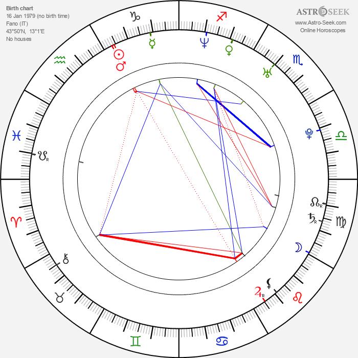 Chiara Grilli - Astrology Natal Birth Chart