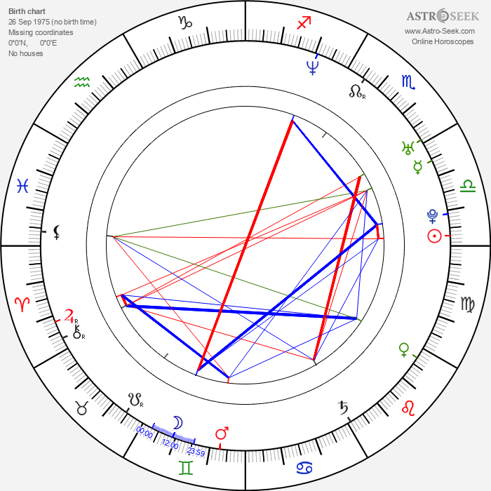 Chiara Schoras - Astrology Natal Birth Chart