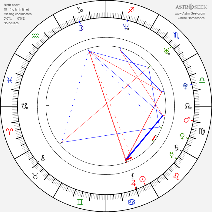 Chiara Zanni - Astrology Natal Birth Chart
