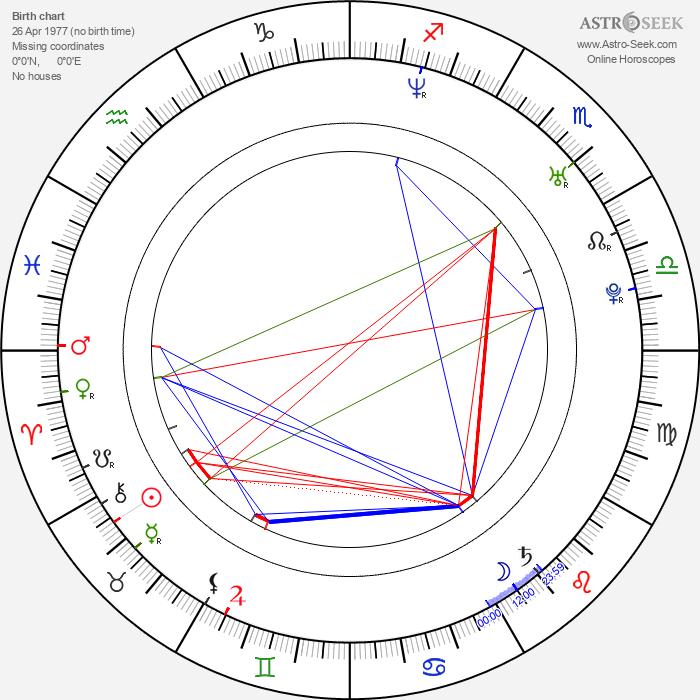 Chibi - Astrology Natal Birth Chart