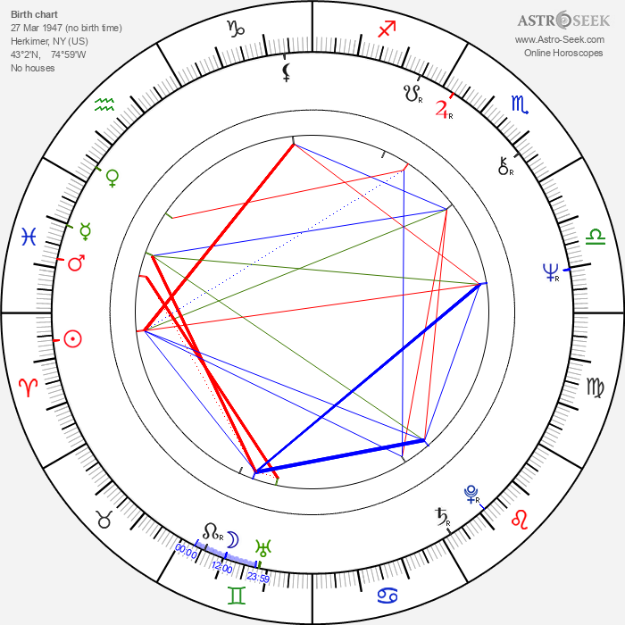 Chick Vennera - Astrology Natal Birth Chart
