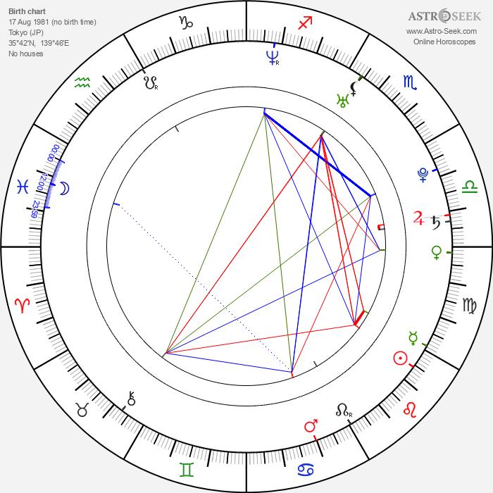 Chie Tanaka - Astrology Natal Birth Chart