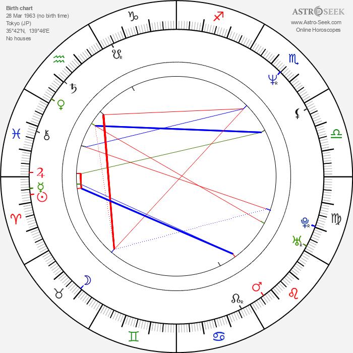 Chieko Honda - Astrology Natal Birth Chart