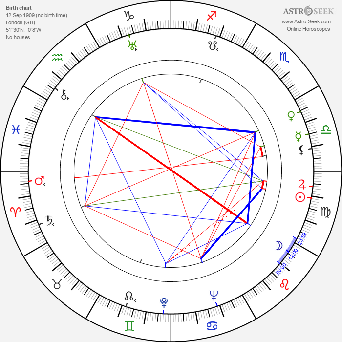 Chili Bouchier - Astrology Natal Birth Chart