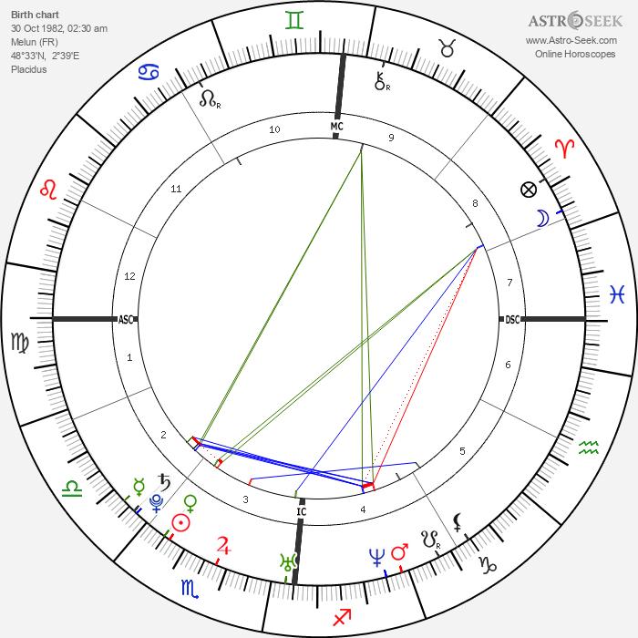 Chimène Badi - Astrology Natal Birth Chart
