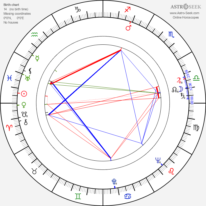 China Zorrilla - Astrology Natal Birth Chart