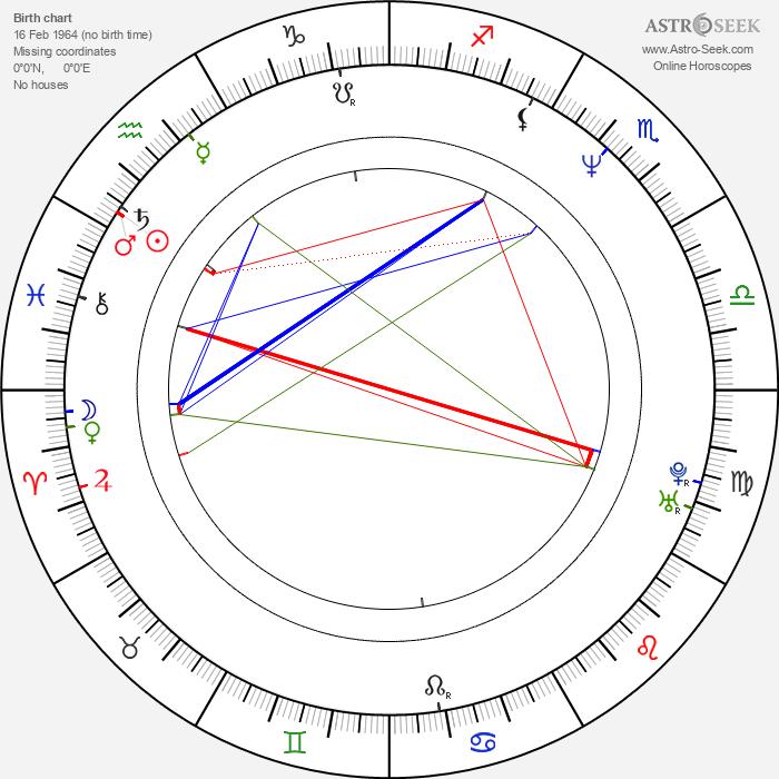 Ching Wan Lau - Astrology Natal Birth Chart