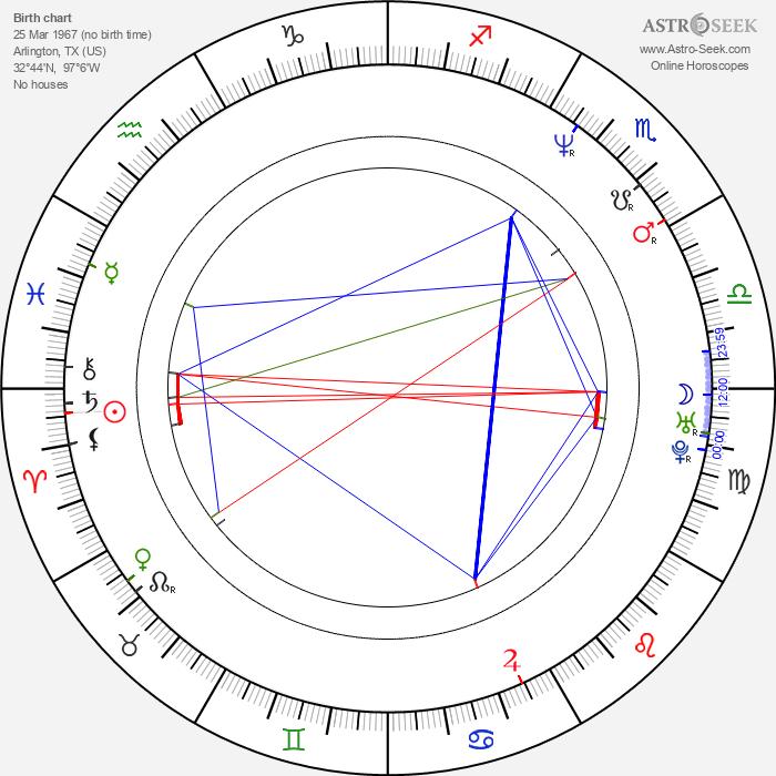 Chip Joslin - Astrology Natal Birth Chart