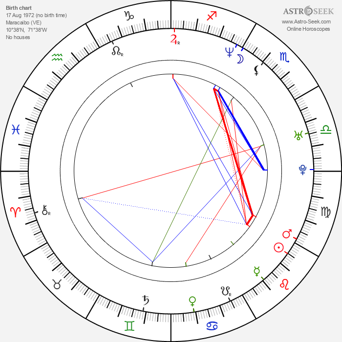 Chiquinquirá Delgado - Astrology Natal Birth Chart