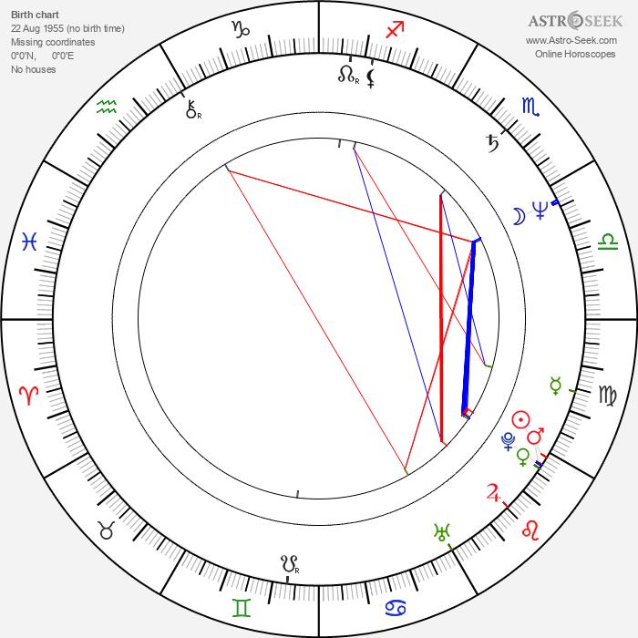 Chiranjeevi - Astrology Natal Birth Chart