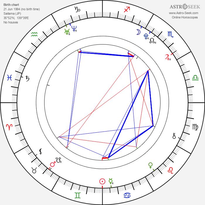 Chisato Okai - Astrology Natal Birth Chart