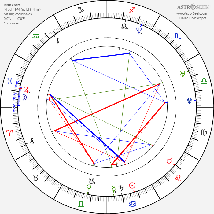 Chiwetel Ejiofor - Astrology Natal Birth Chart