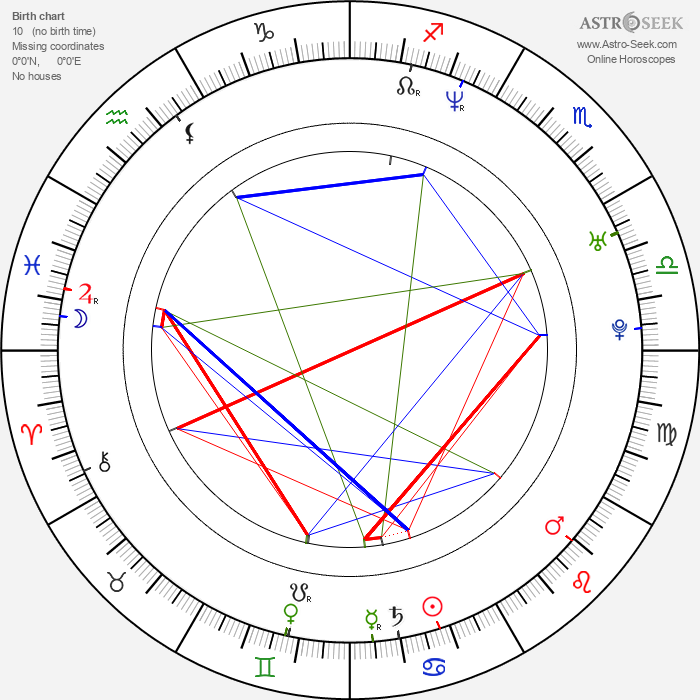 Chiwetel Ejiofor - Astrology Natal Birth Chart