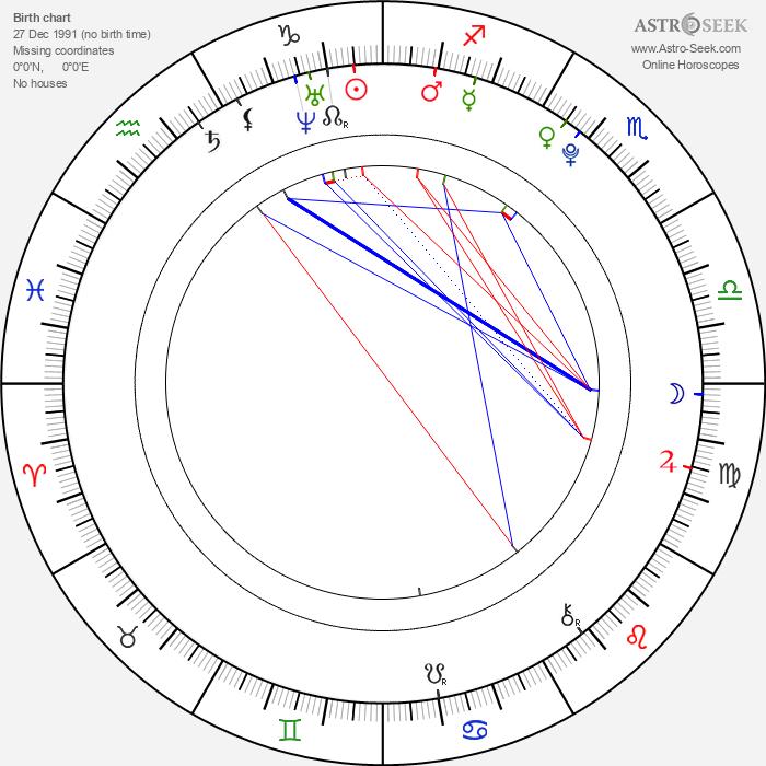 Chloe Bridges - Astrology Natal Birth Chart
