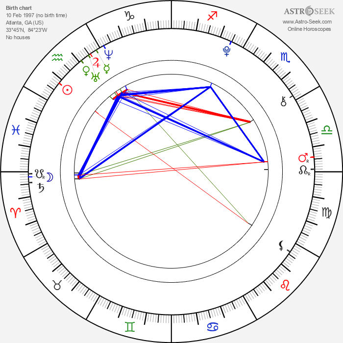 Chloë Grace Moretz - Astrology Natal Birth Chart