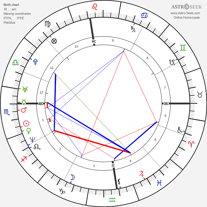 Chloë Sevigny - Astrology Natal Birth Chart