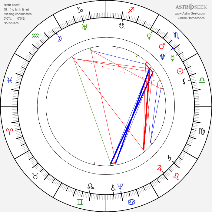 Choderlos de Laclos - Astrology Natal Birth Chart