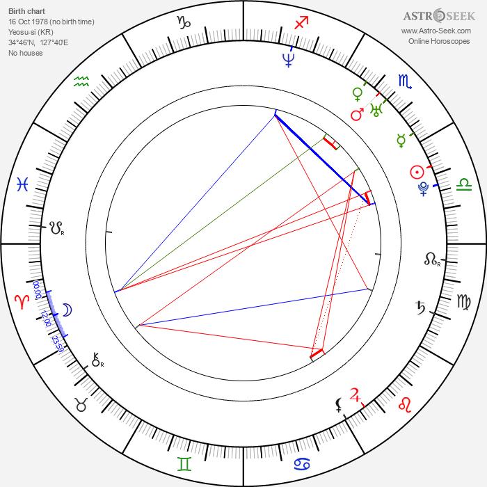 Choi Dae Chul - Astrology Natal Birth Chart