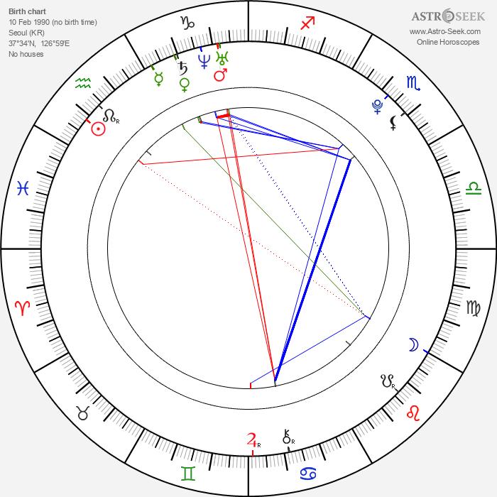 Choi Soo-young - Astrology Natal Birth Chart