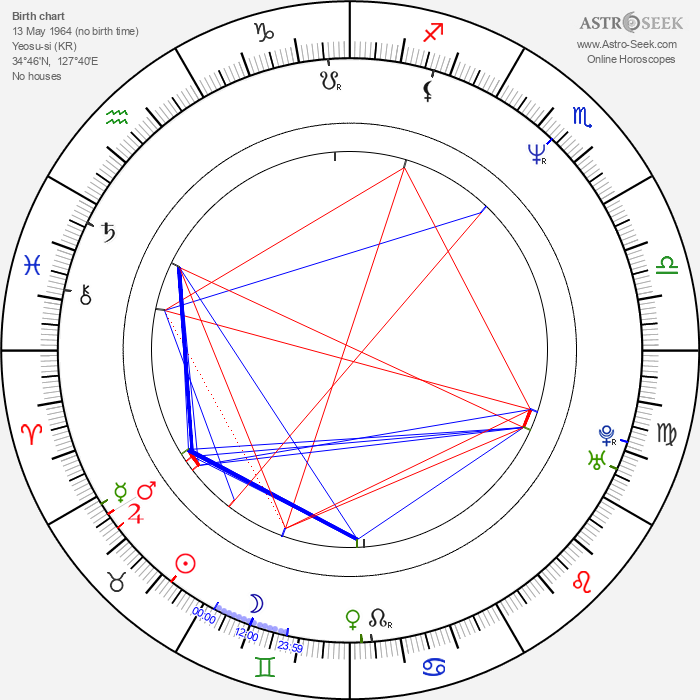 Chong-ok Bae - Astrology Natal Birth Chart