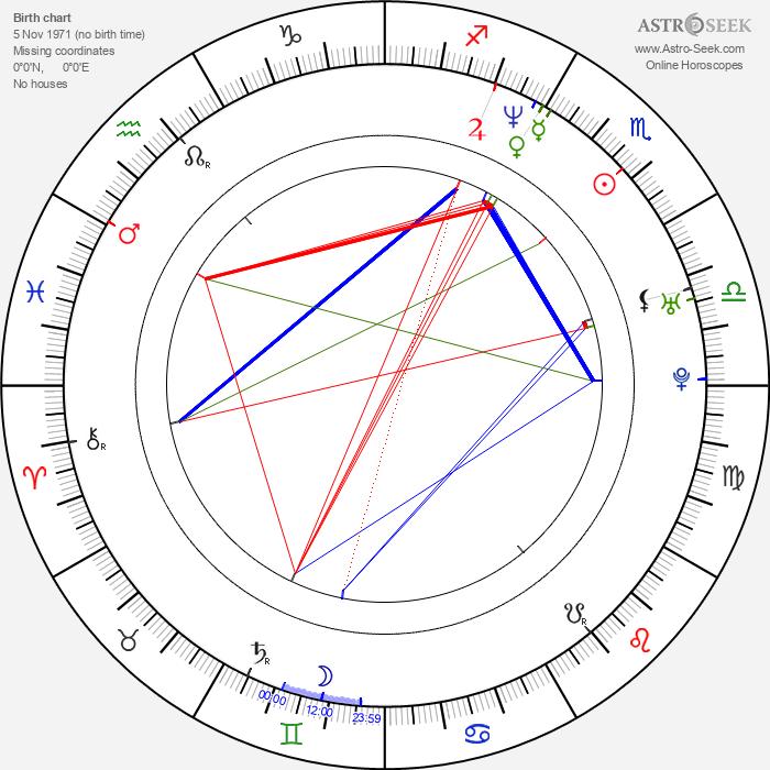 Chris Addison - Astrology Natal Birth Chart