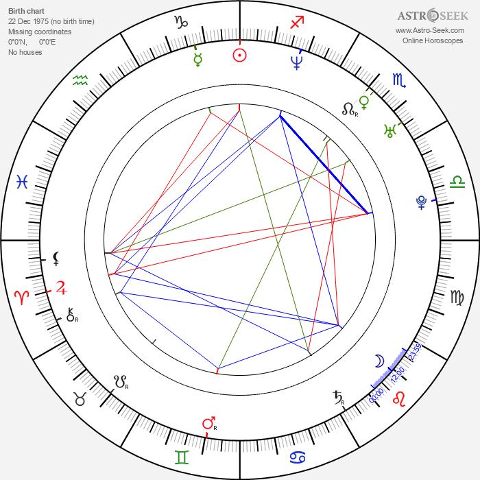 Chris Adler - Astrology Natal Birth Chart