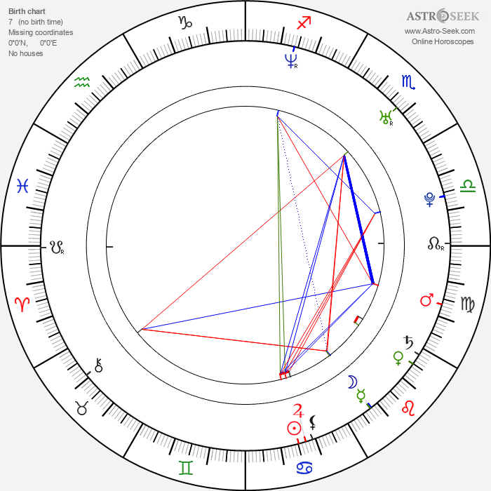 Chris Andersen - Astrology Natal Birth Chart