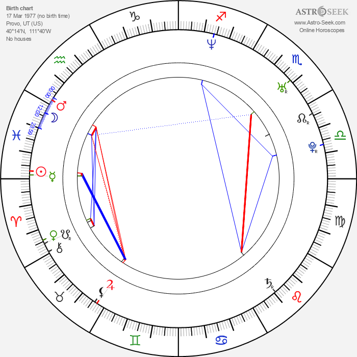 Chris Bacon - Astrology Natal Birth Chart