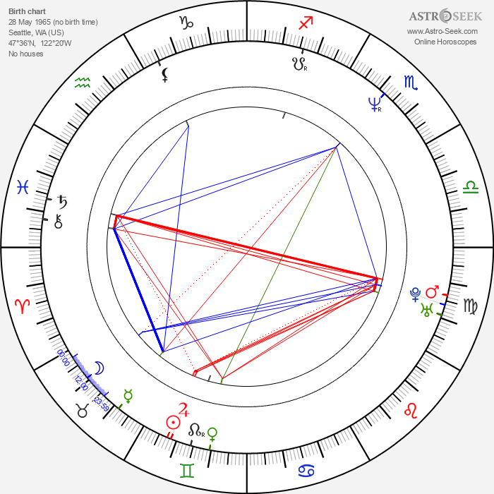 Chris Ballew - Astrology Natal Birth Chart