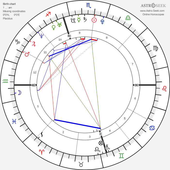 Chris Brennan - Astrology Natal Birth Chart