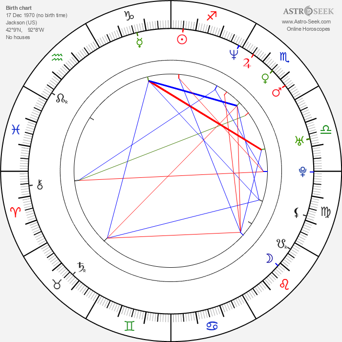Chris Brinker - Astrology Natal Birth Chart