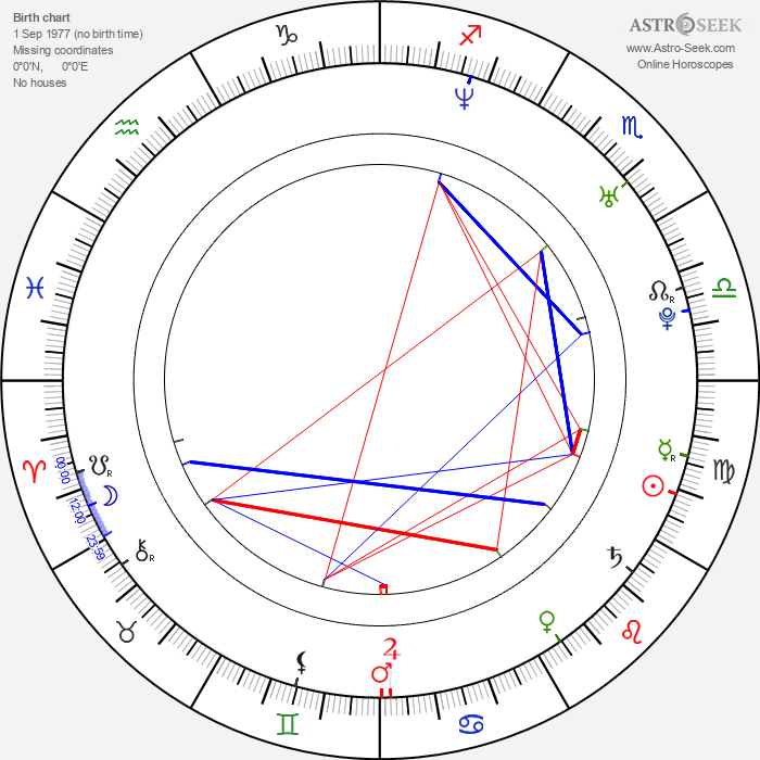 Chris Cain - Astrology Natal Birth Chart