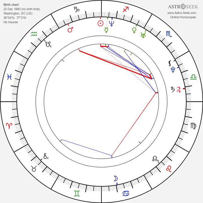 Chris Carmack - Astrology Natal Birth Chart