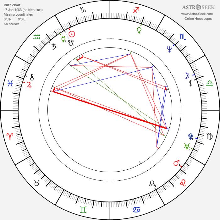 Chris Casamassa - Astrology Natal Birth Chart