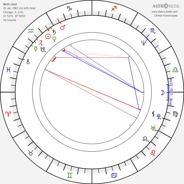 Chris Chelios - Astrology Natal Birth Chart