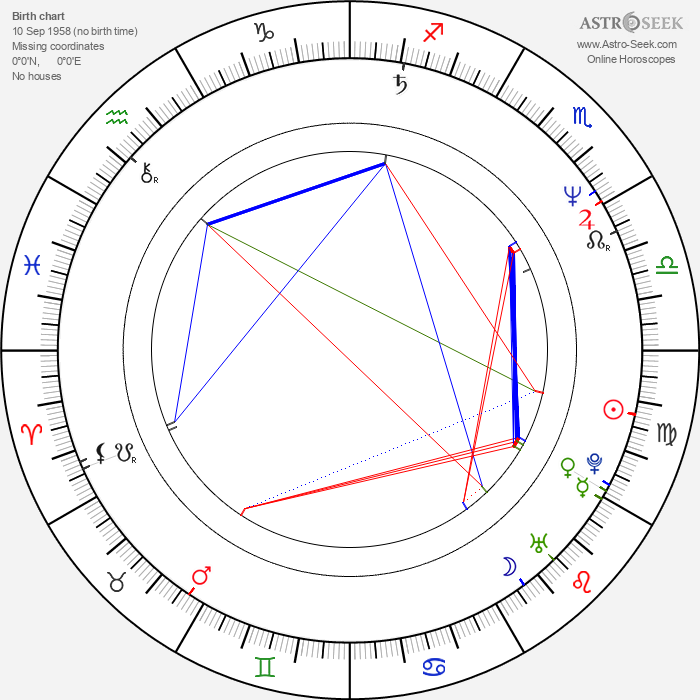 Chris Columbus - Astrology Natal Birth Chart