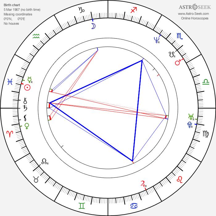 Chris Conlee - Astrology Natal Birth Chart