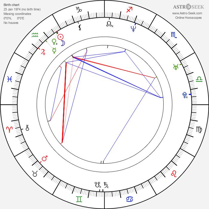 Chris Corner - Astrology Natal Birth Chart