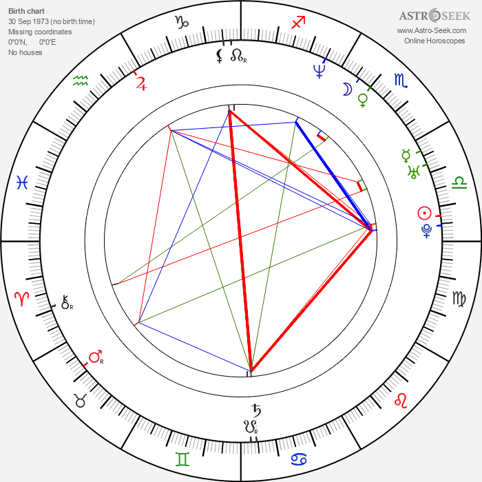 Chris Cottam - Astrology Natal Birth Chart