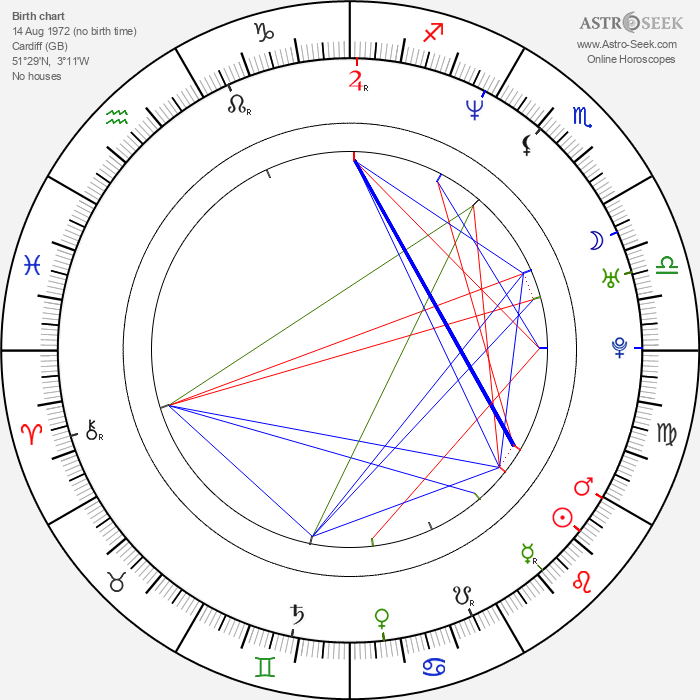 Chris Crow - Astrology Natal Birth Chart