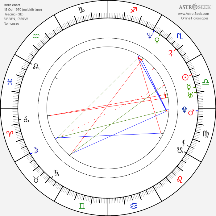 Chris Cunningham - Astrology Natal Birth Chart