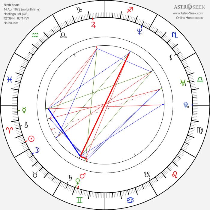 Chris D'Arienzo - Astrology Natal Birth Chart
